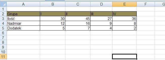 Jak Zrobić Wykresy W Excelu Czyli Excel Bez Tajemnic Pc World