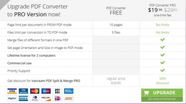 pdf convert to world