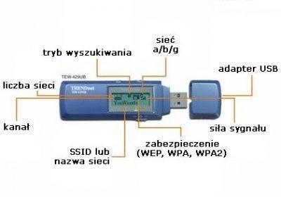 TEW-429UB - sprytne narzędzie dla wardriverów