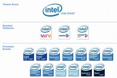 Intel - plotki się potwierdzają