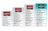 AMD Vision - porównanie możliwości