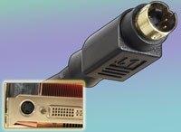 Gniazdo VIVO na kartach graficznych i interfejs S-Video.