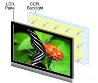 Cała prawda o telewizorach z podświetleniem LED
