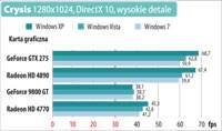Crysis 1280x1024, DirectX 10,wysokie detale