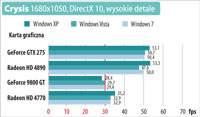 Crysis 1680x1050, DirectX 10,wysokie detale