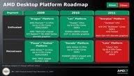"Desktopowa ""mapa drogowa"" AMD"