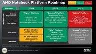 "Mobilna ""mapa drogowa"" AMD"