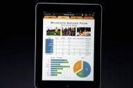 iPad - biurowy iWork