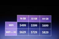 iPad - ceny