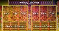 Sześć rdzeni, zintegrowany kontroler pamięci i ogromna pamięć cache - czyli Intel Gulftown od podstaw.