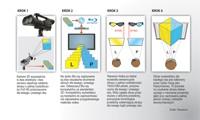 Jak powstaje obraz 3D - od rejestracji do pojawienia się na domowym ekranie