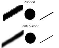 Różnice pomiedzy Antyaliasing a Aliasing