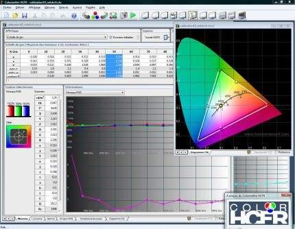 Aplikacja HCFR służąca analizie pomiarów parametrów obrazu przy użyciu kolorymetra Gretag Macbeth Eye One 2