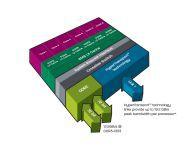 Phenom II X6 1090T - diagram procesora