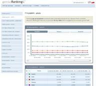 wg Ranking.pl