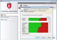 Najlepsze pakiety Total Security