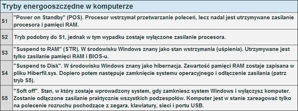 Aktualizacja systemu, przeglądarki i innych aplikacji. Precz z terrorem update'ów