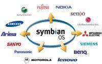 Kolejna firma porzuca Symbiana