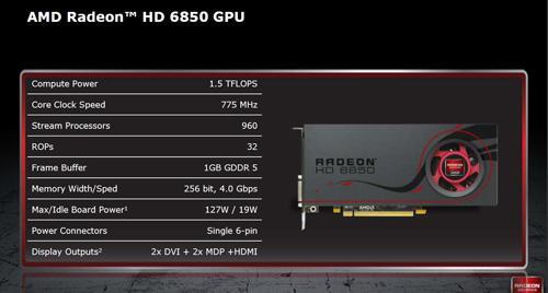 Specyfikacja karty graficznej AMD Radeon HD 6850