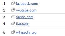 1000 najchętniej odwiedzianych stron WWW na świecie.