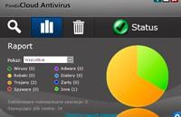 Na zrzucie wybrane okna z aplikacji klienckiej Pandy: widok raportu podstawowego oraz ekran Ustawienia zaawansowane.