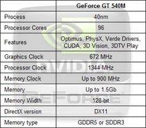 Specyfikacja NVIDIA GeForce GT 540M (źródło:engadget.com)