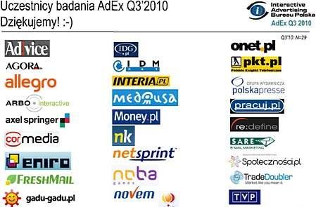 IAB AdEx