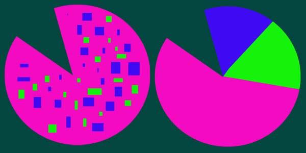 Defragmentowanie dysków - obraz dysku przed i po defragmentacji