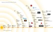 Ewolucja cyberprzestępczych toolkitów (źródło: Symantec)