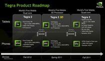 Slajd prezentujący planowany rozwój procesorów NVIDIA Tegra