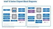 Schematy blokowe chipsetów 6-Series