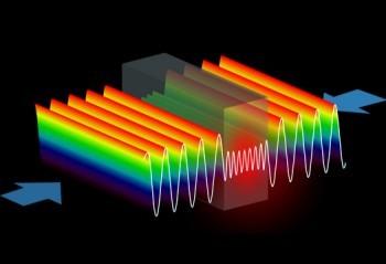 Antylaser: kolejny krok na drodze do optycznych komputerów