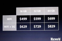 Ceny iPada 2 w Stanach.