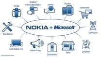 Współpraca Nokii z Microsoftem niesie ze sobą pewne zagrożenia