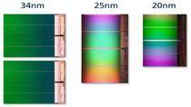 Porównanie technologii produkcji chipów NAND