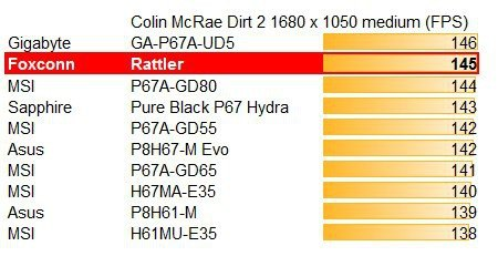 Foxconn Rattler