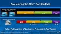 Slajd prezentujący plan rozwoju procesorów Intela