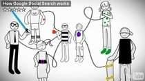 Jak działa wyszukiwanie społecznościowe w Google?