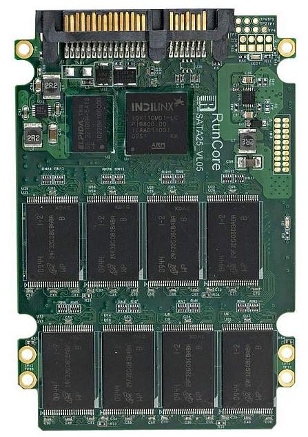 RunCore Pro IV RCP-IV-S2564-MCNT