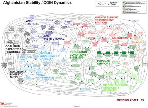 Strategia Amerykanów w Afganistanie... (źródło: msnbcmedia.msn.com)