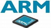 Procesor ARM