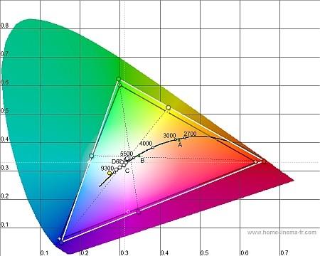 Funai LED40-H9825M