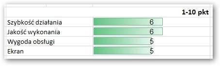 myPhone 9005TV - wyniki testów