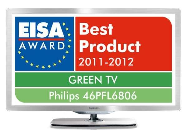 Philips telewizor eko