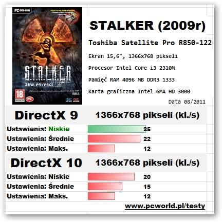 Toshiba Satellite Pro R850-122 - Stalker