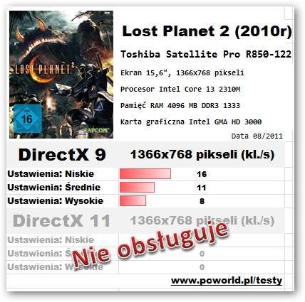 Toshiba Satellite Pro R850-122 - Lost Planet 2