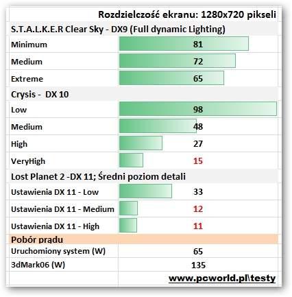 Asus ET2410INTS - GRY