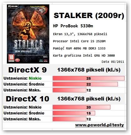 HP ProBook - Stalker