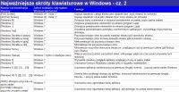 Skróty klawiaturowe obowiązujące globalnie w Windows - cz. 2