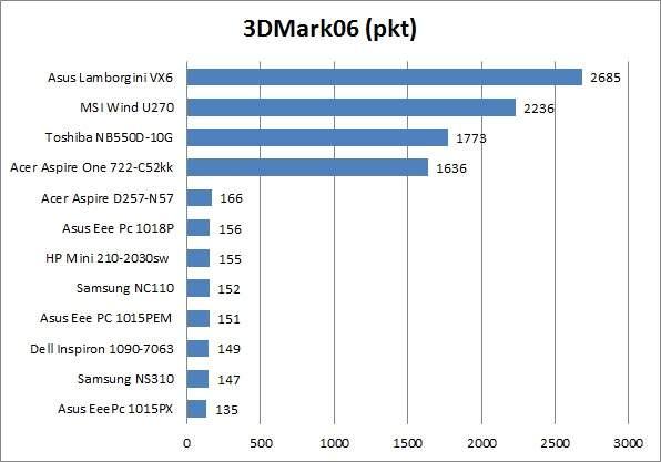 Toshiba NB550D-10G